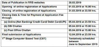 rrb-ntpc-first-stage-cbt1-admit-card
