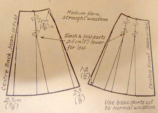 Free A Line Skirt Patterns 24