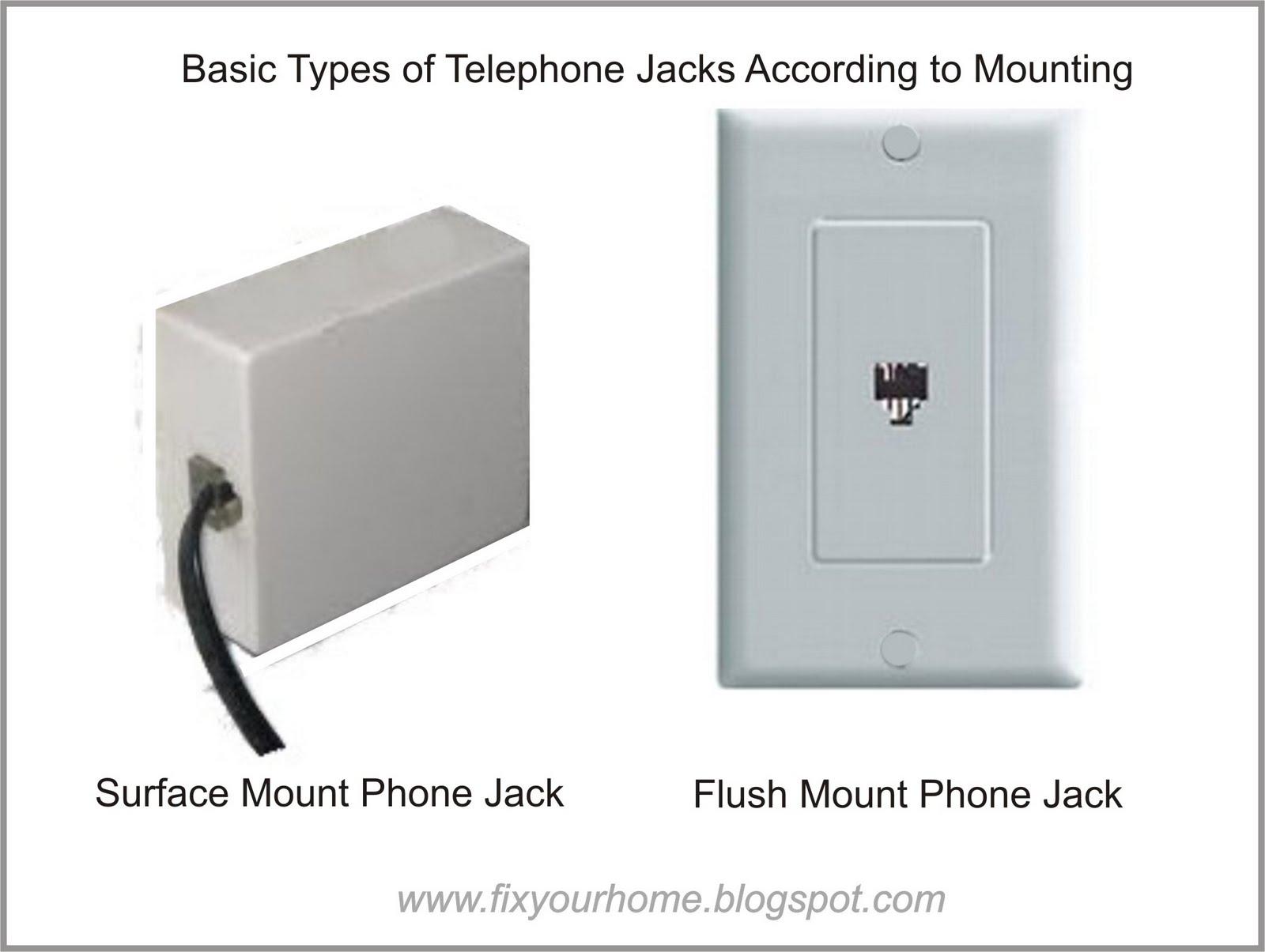 Basic Bjacks B Bmounting on Surface Mount Telephone Wall Jack