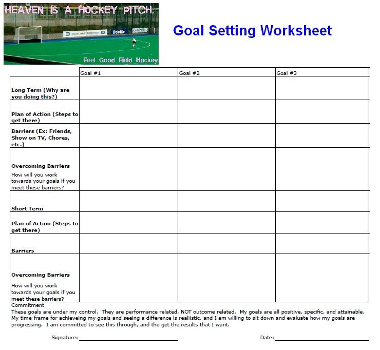 Life Goal Template  smart goals smart goals template  smart