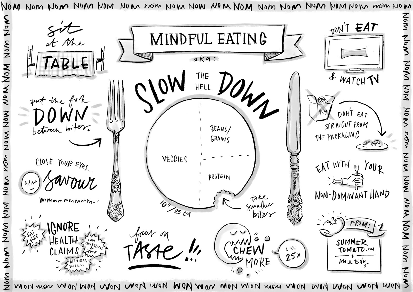 A Placemat For Mindful Eating