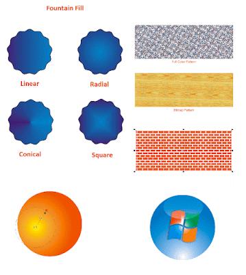 Cara Mewarnai Objek Fill, Outline, dan Fountain Fill di CorelDRAW X4, mewarnai objek di corel, belajar coreldraw untuk pemula, tutorial coreldraw lengkap, tutorial coreldraw untuk pemula, artikel coreldraw, fungsi tool mewarnai coreldraw, toolbox coreldraw, cara mewarnai garis pada coreldraw x4, cara memberikan warna di coreldraw, warna pada coreldraw, cara ngasih warna di corel, cara ngeblok warna di corel, cara fill warna di coreldraw, cara mewarnai logo di coreldraw.