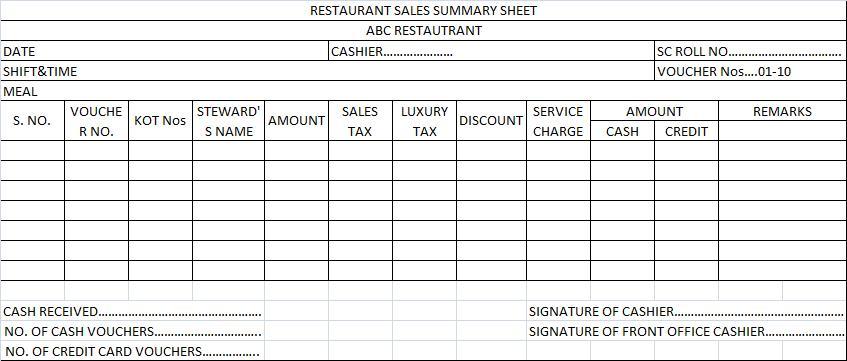 Sales Control System