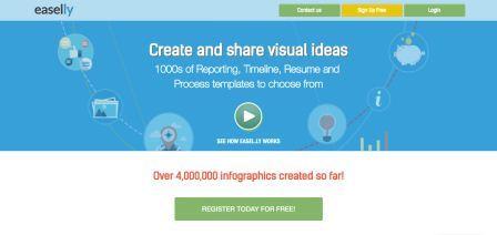 5-Alat-Online-Untuk-Membuat-Infografis
