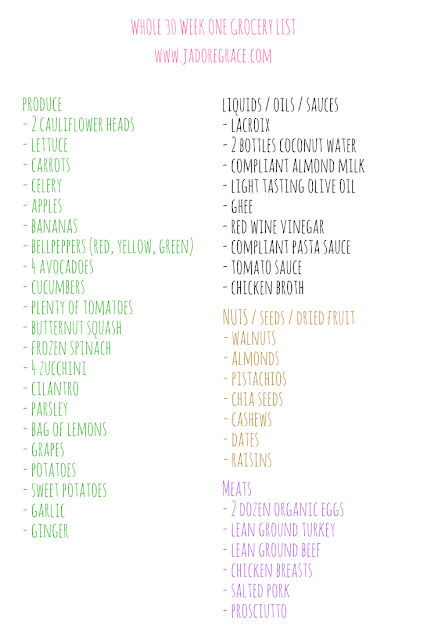 Jadoregrace.com / Whole 30 Grocery List