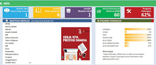 Geveducation: Download Aplikasi Raport K13 SD Revisi 2018 Kelas 1 2 3 4 5 6
