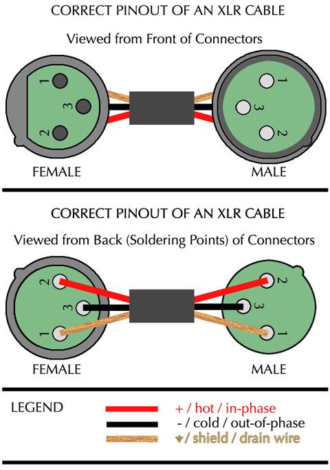 Xlr Wiring Diagram Balanced One Way Switch Vic's Tech Blog: Pinout