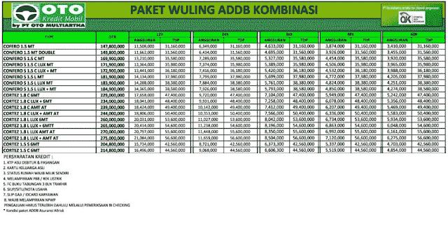 Promo Kredit Wuling Confero Palembang DP Murah