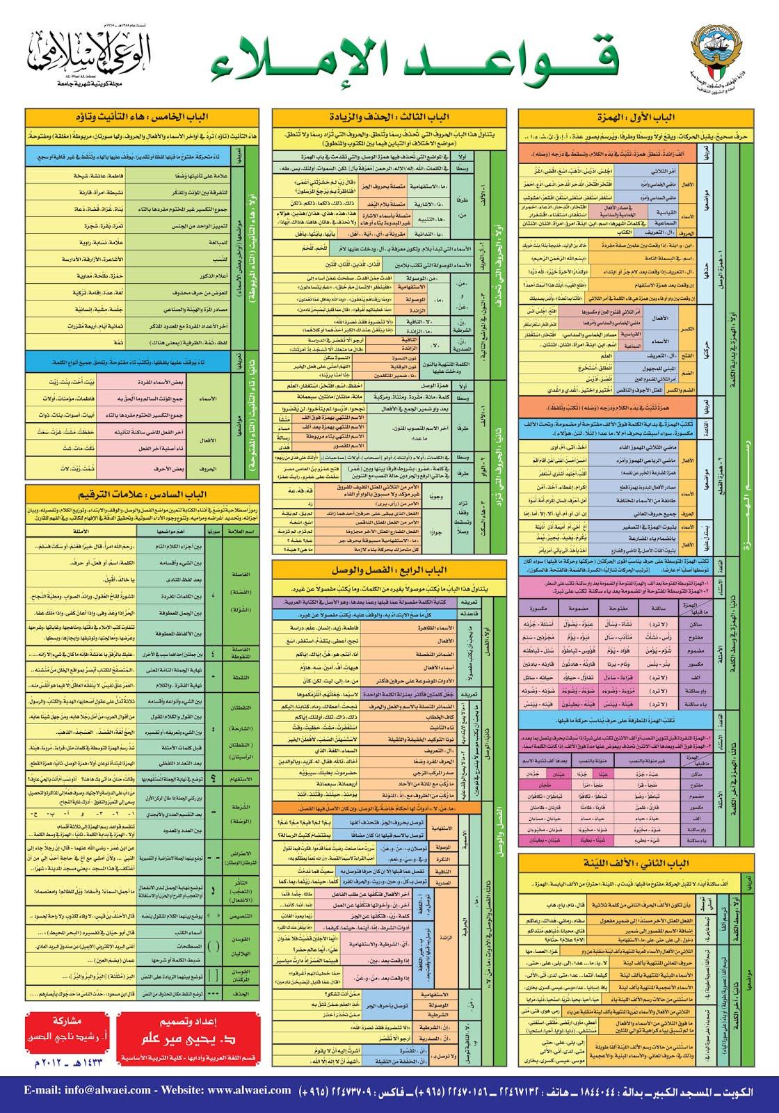 قواعد الاملاء في اللغة العربية pdf