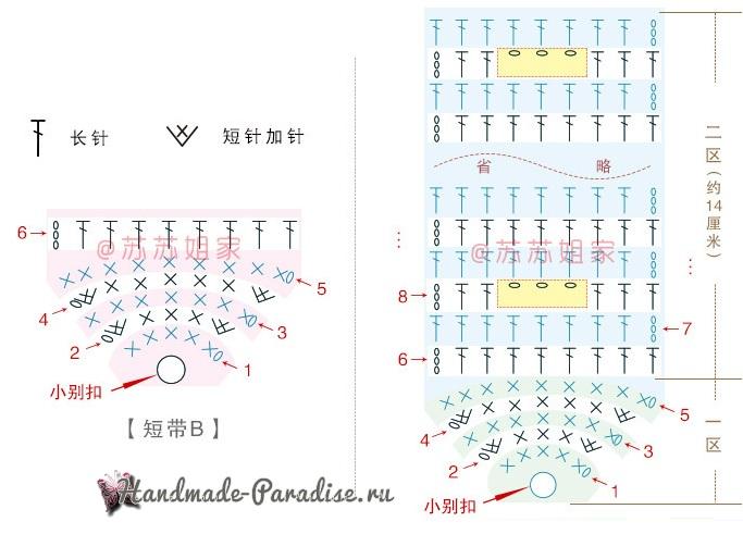 Схема вязания ручки сумочки