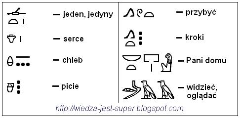 jak czytać egipskie hieroglify