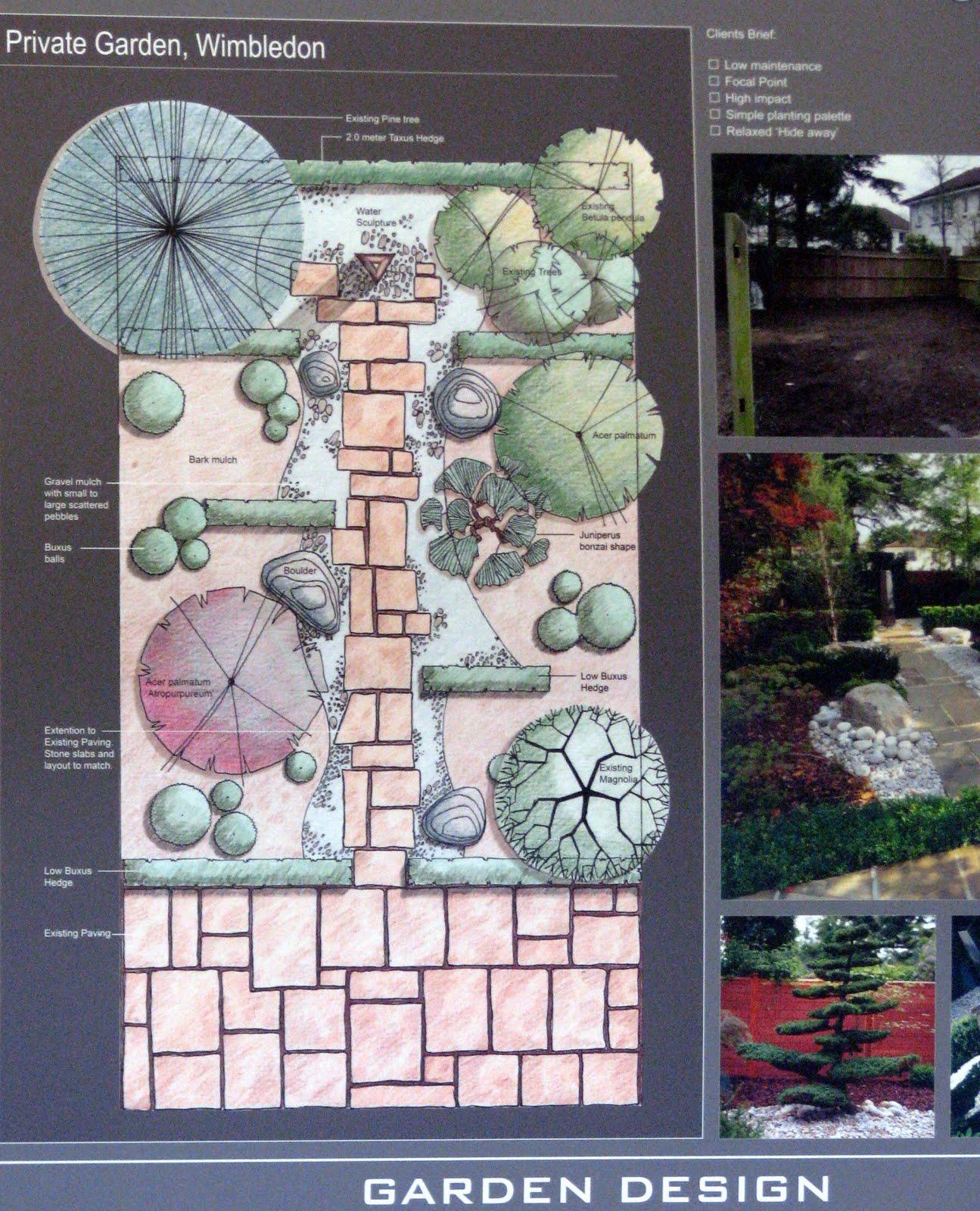 Ogrody I Wnętrza Projektowanie Ogrodu Cz 5 Projekt Wykonawczy