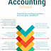 Accounting Software Trends