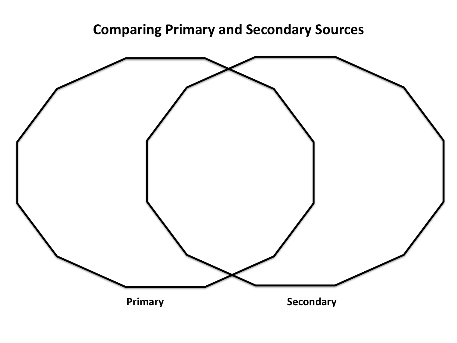 Teaching . . . Seriously: Common Core Reading