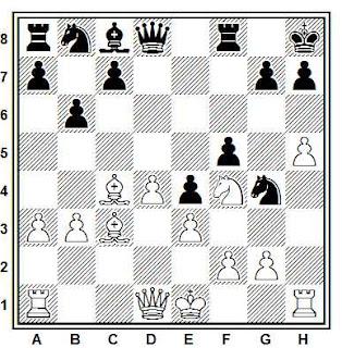 Posición de la partida de ajedrez Gutiérrez - Markov (Cuzco, 1997)
