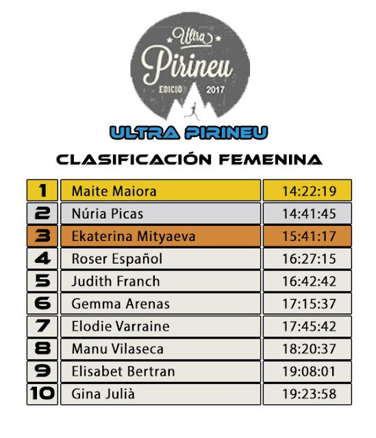 Clasificación Femenina ULTRA PIRINEU 2017