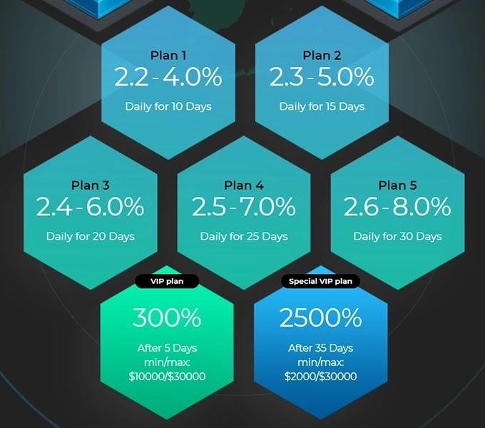 Инвестиционные планы Visionbit