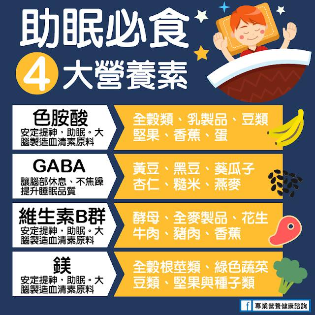 幫助睡眠營養素:色胺酸、GABA、維生素B群、鎂