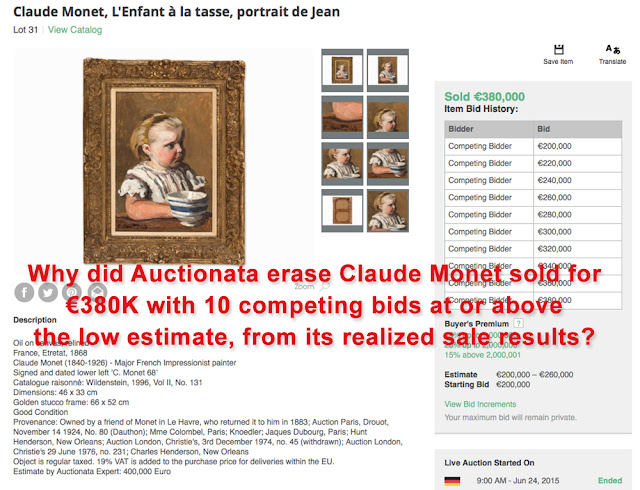 Overpriced Monet sold for 380k euros