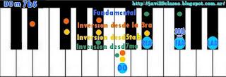 imagen acordes en el piano m7b5