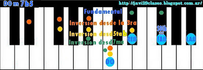 en piano m7b5