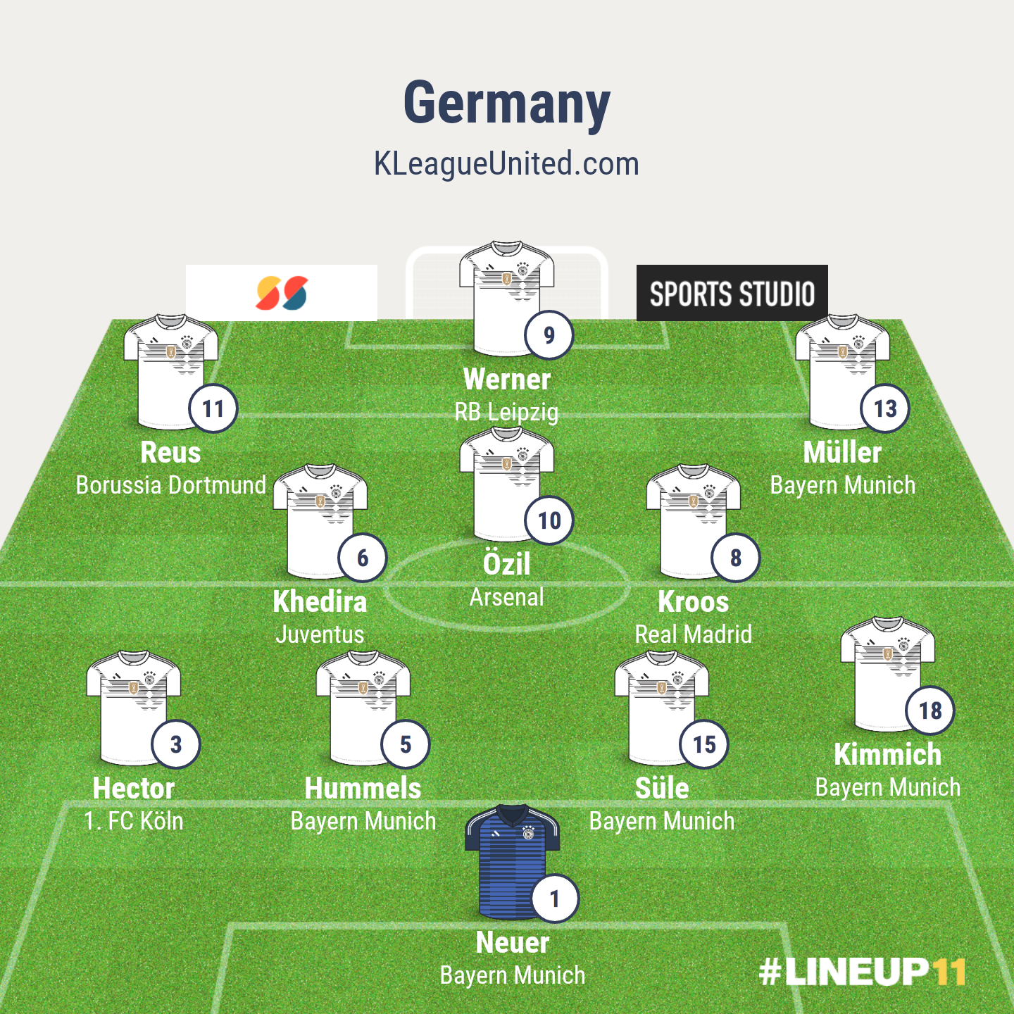 Tom Bartels' Predicted Starting Lineup for Germany Vs South Korea in World Cup Group F