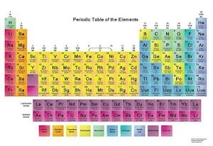 Sandi Kimia Pramuka