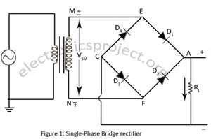 highschool physics: ELECTRO PLATING