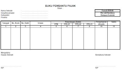 Format Formulir BOS K6 Excel - Bukti Fisik Akreditasi