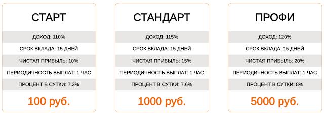 podarokdruga.info обзор