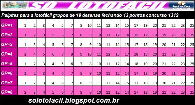 Lotofácil Palpites Concurso 1312 Prêmio R 1 7 Milhão Só