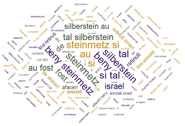 Opinii Biografice Beny Steinmetz si Tal Silberstein