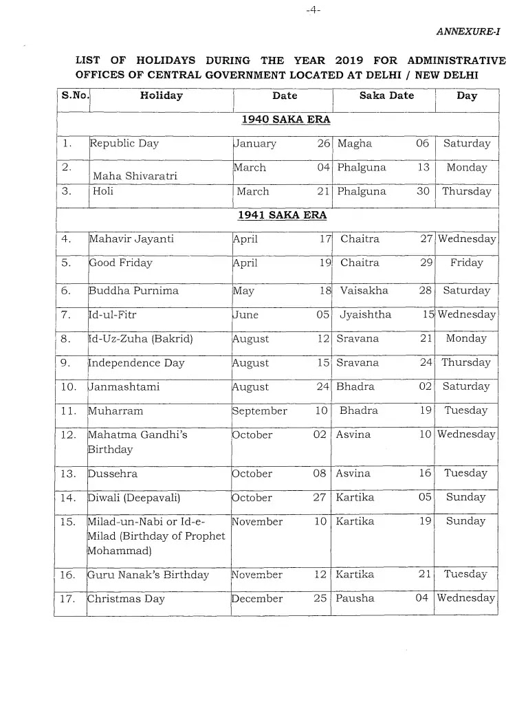 List of Holidays - 2019: Gazetted Leave - Central Government Employees Calendar