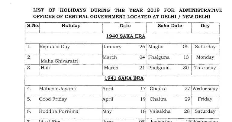 list of holidays 2019 gazetted leave central government employees calendar central government employee news and tools