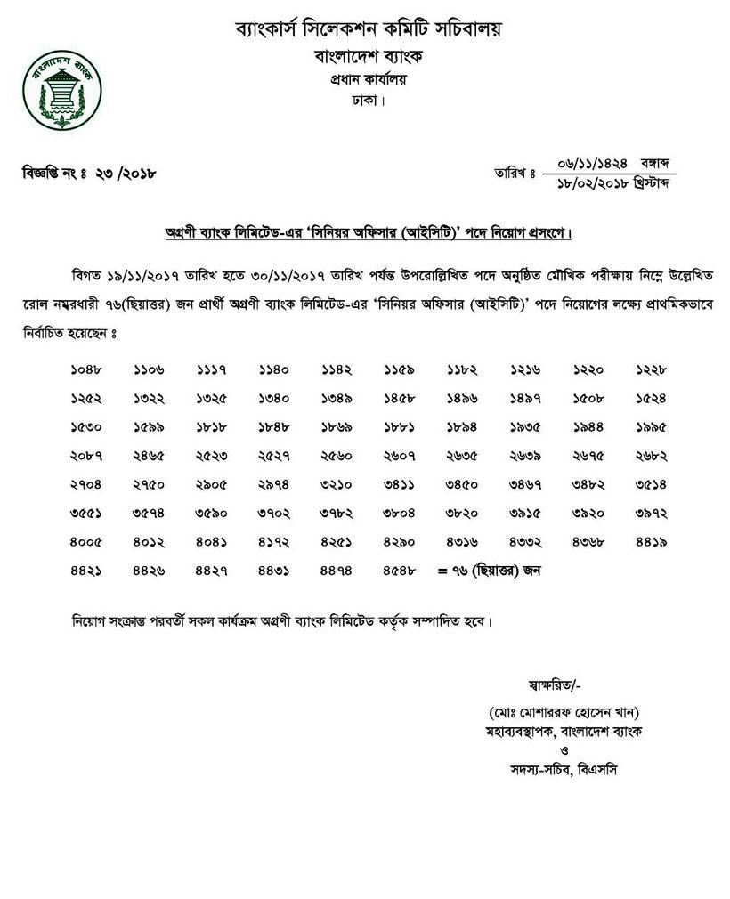 Agrani Bank Job MCQ Exam Result