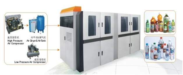 Manufacturing of plastic bottles engineering information technology fig04 two step cold perform method fully automated machine fandeluxe Gallery