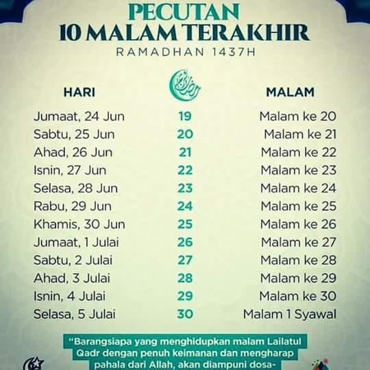 Pecutan 10 malam  terakhir Ramadan.