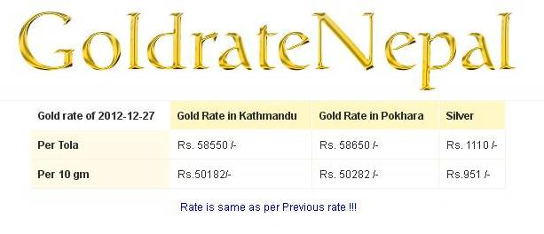 Gold Rate In India Today 24 Carat Pune Cat Water Fountain Build How To
