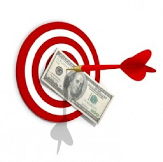 Forex Trading Targets