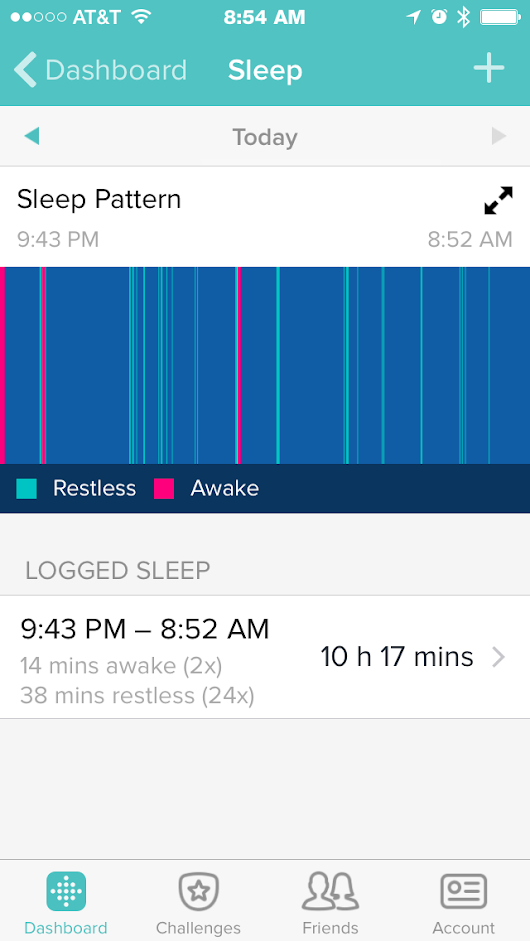 2015-Apr-20 fitbit sleep