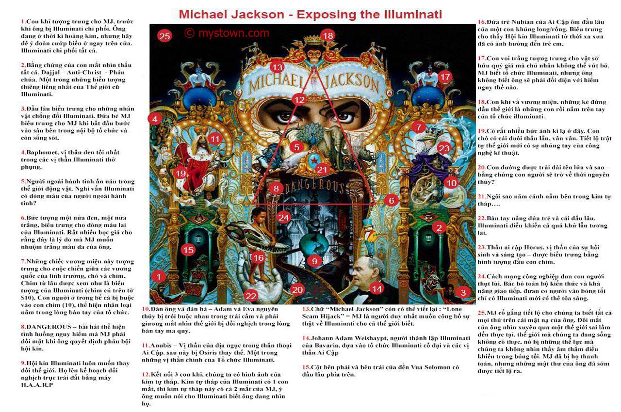 Vạch trần nguyên nhân Illuminati ám sát Michael Jackson