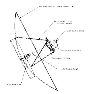 1963 Ford Falcon Steering Column Wiring Diagram