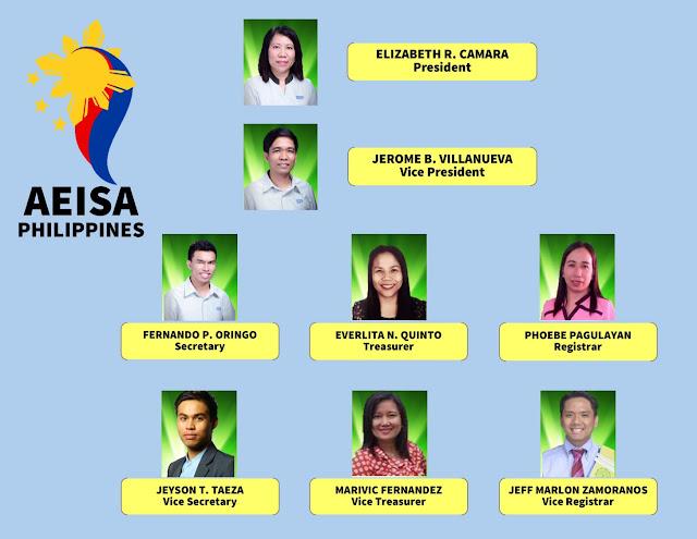 Philippines Secretariat