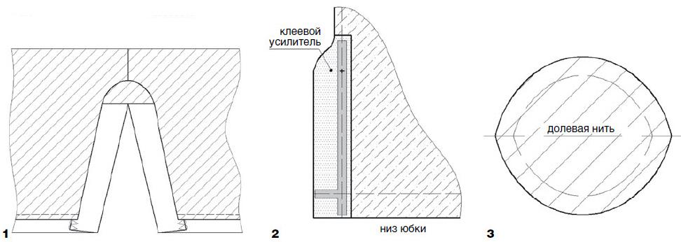 Обработка шлицы в юбке