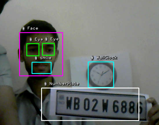 Object Detection using opencv in python