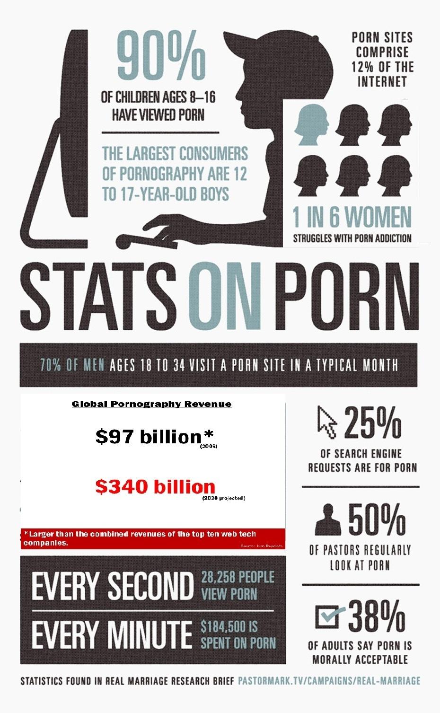 Columbus free live porn videos