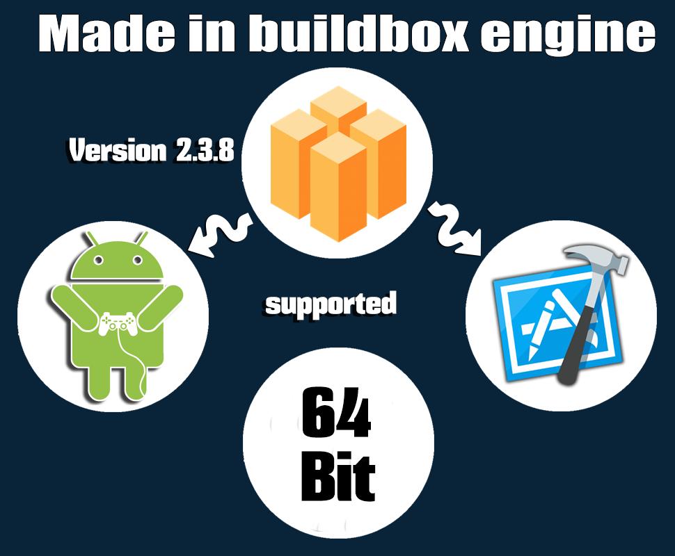 Stickman vs Gravity - Buildbox project + Android studio+Admob - 3