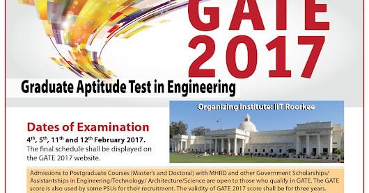Jntu Engineering,Pharmacy,MBA, Study materials,Results,Exam time tables,Tech Updates and more: GATE -2017 Notification ,Apply for gate ,Preparation materials,online videos ,tutorials etc