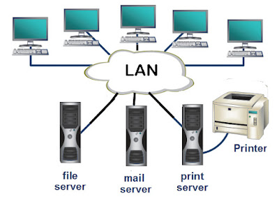 Pengertian Jaringan LAN (Local Area Network)
