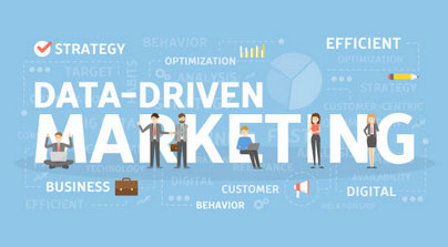 Data Driven growth marketing: What Is Growth Marketing and How Can it Benefit Your Business?: eAskme